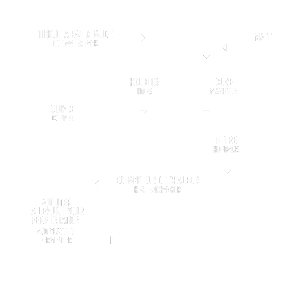 beermaking_clear